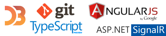 D3, Git, TypeScript, AngularJS and SignalR logos