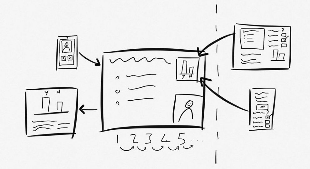 devcamp presentation sketch