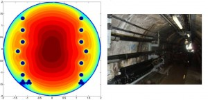Software modelling of cables in tunnels for National Grid